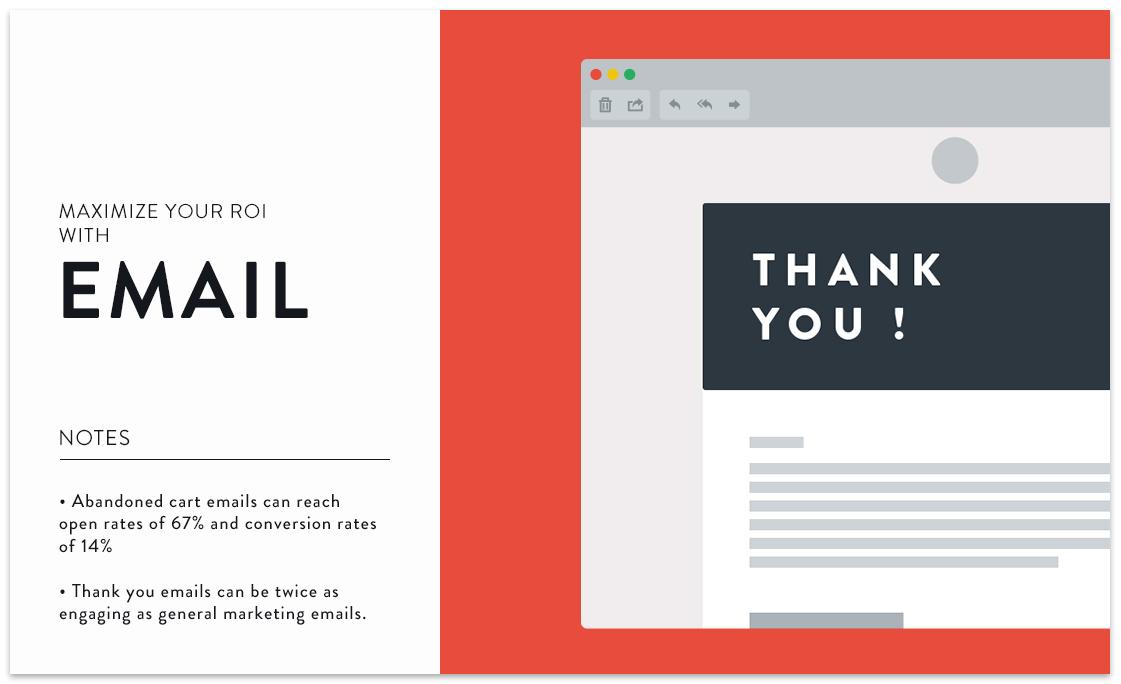 Mailconversion