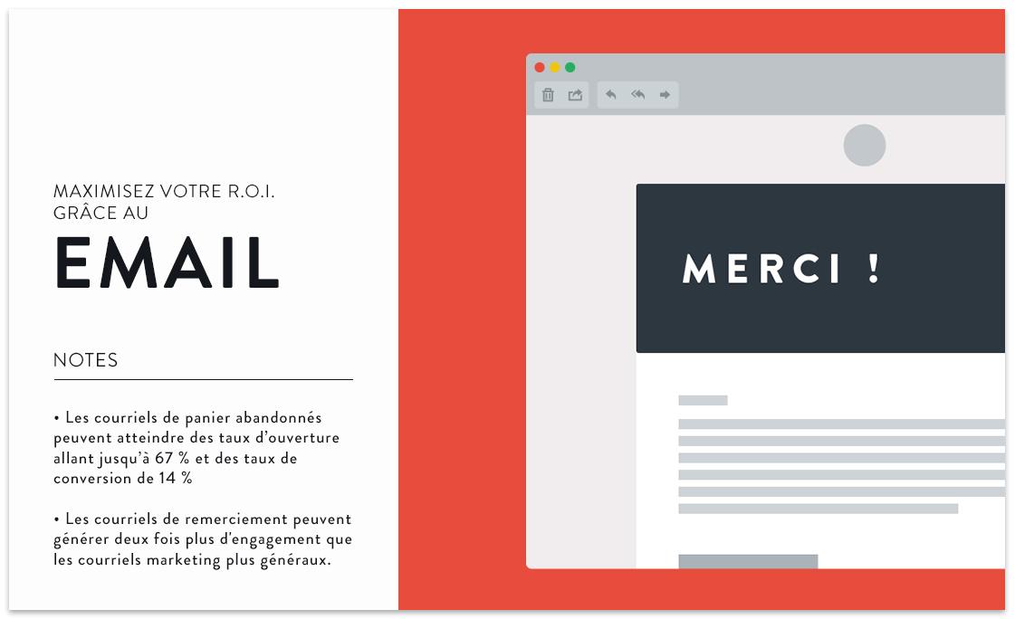 Mailconversion_fr