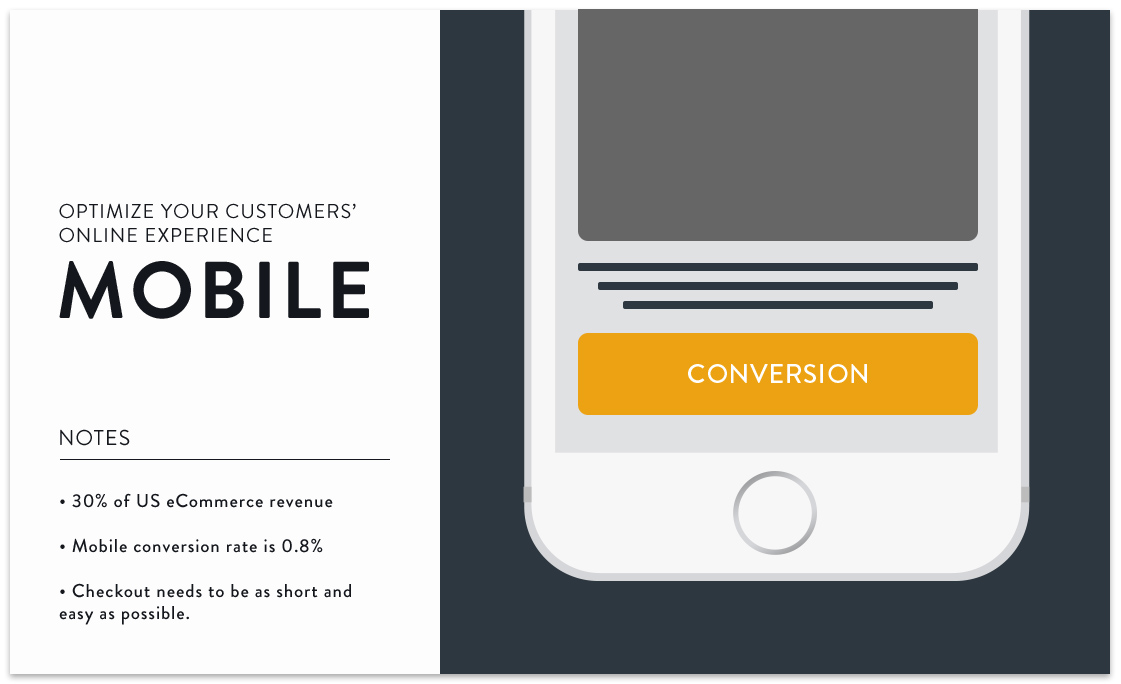 mobilconversion