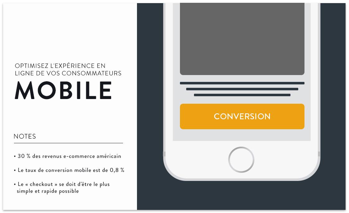 mobilconversion_FR