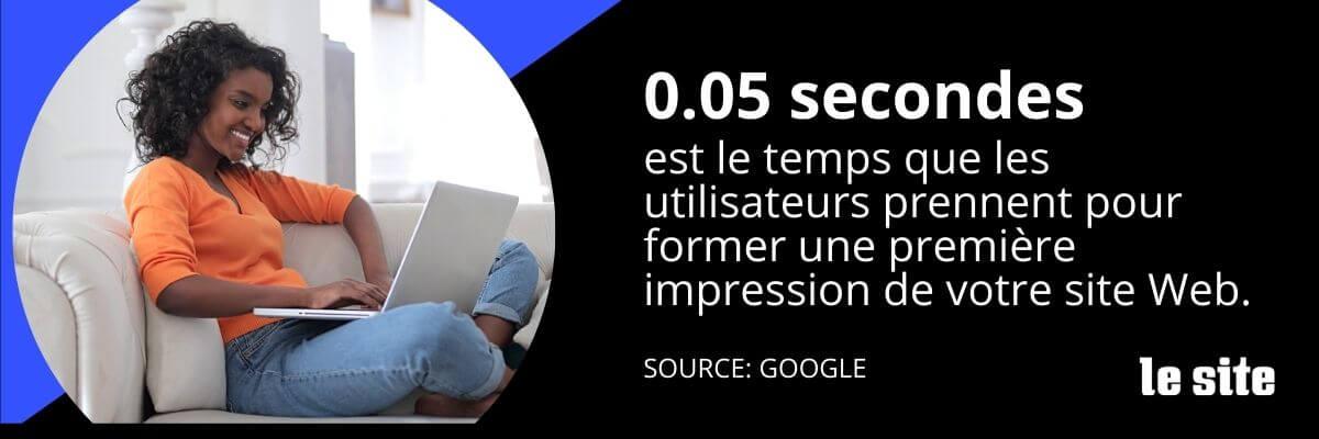 0.05 secondes est le temps que les utilisateurs prennent pour former une première impression de votre site Web.
