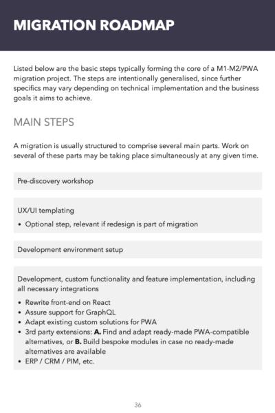 screenshot-roadmap-m1-m2-pwa